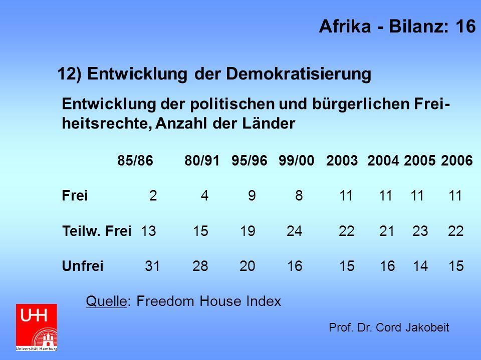 Afrika - Bilanz: 16 12) Entwicklung der Demokratisierung