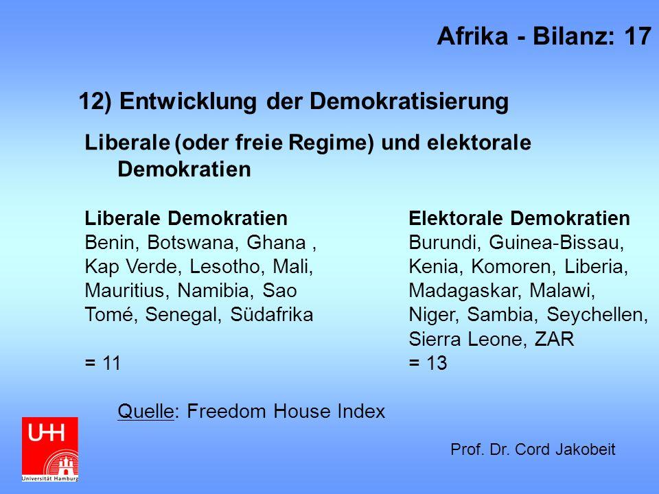 Afrika - Bilanz: 17 12) Entwicklung der Demokratisierung