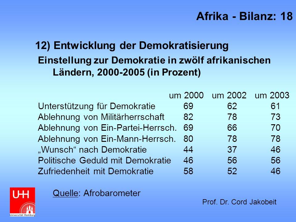 Afrika - Bilanz: 18 12) Entwicklung der Demokratisierung