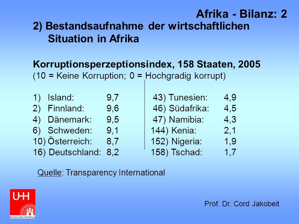 Afrika - Bilanz: 2 2) Bestandsaufnahme der wirtschaftlichen Situation in Afrika. Korruptionsperzeptionsindex, 158 Staaten, 2005.