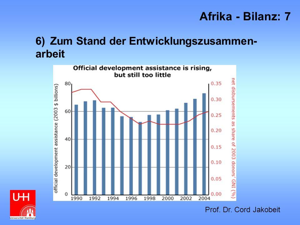 Afrika - Bilanz: 7 6) Zum Stand der Entwicklungszusammen- arbeit