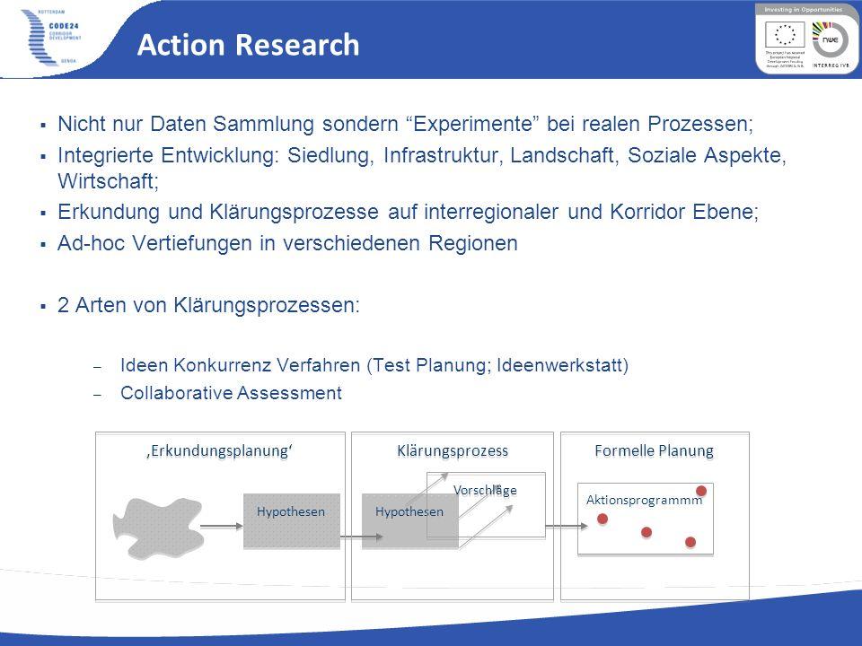 Action Research Nicht nur Daten Sammlung sondern Experimente bei realen Prozessen;