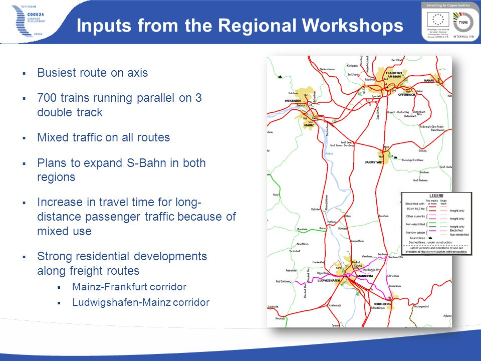 Inputs from the Regional Workshops