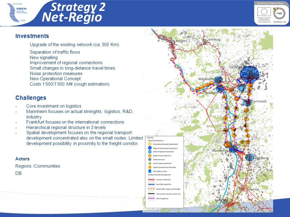 Net-Regio Strategy 2 Investments Challenges 10/15 M Euro/Km * 150 km =
