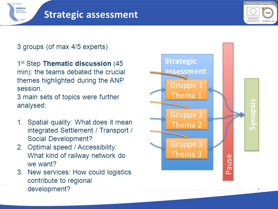 Strategic assessment 3 groups (of max 4/5 experts)