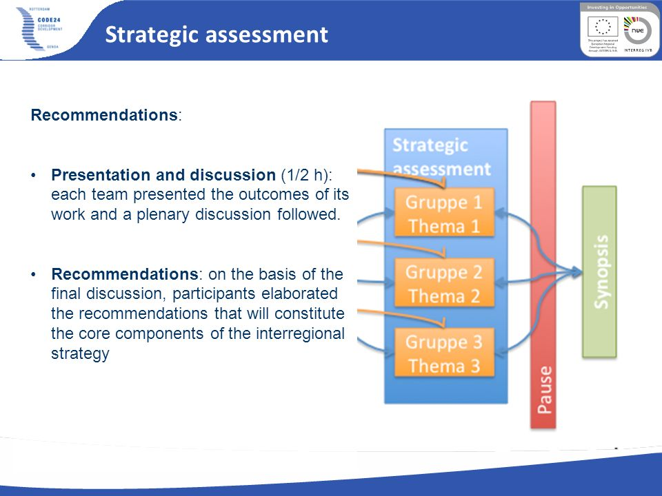 Strategic assessment Recommendations: