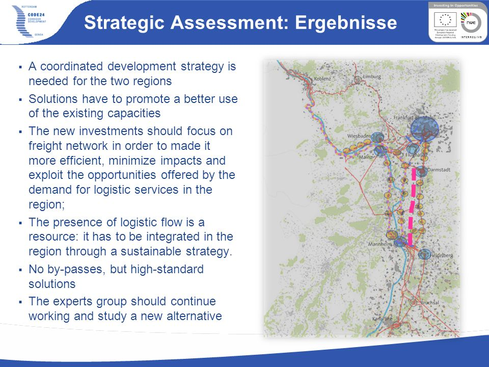 Strategic Assessment: Ergebnisse