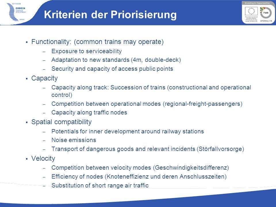 Kriterien der Priorisierung