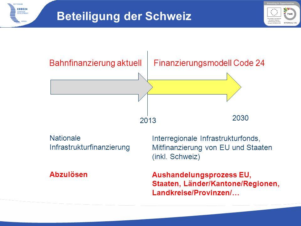 Beteiligung der Schweiz