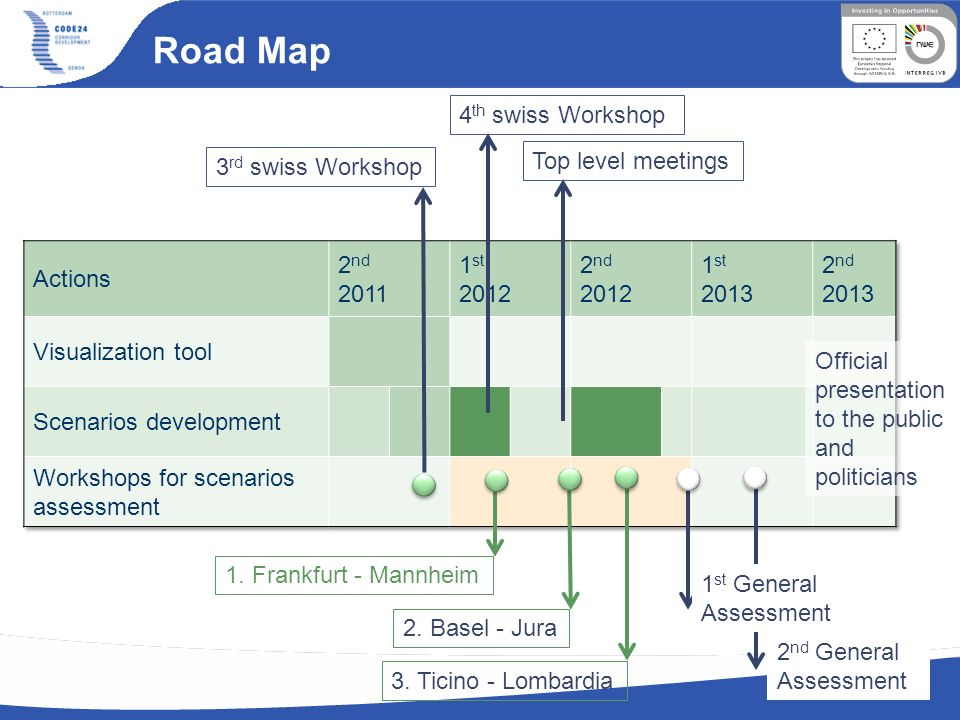 Road Map 4th swiss Workshop Top level meetings 3rd swiss Workshop