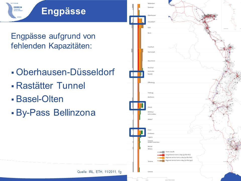 Oberhausen-Düsseldorf Rastätter Tunnel Basel-Olten By-Pass Bellinzona
