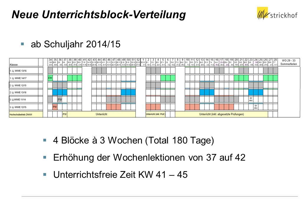Neue Unterrichtsblock-Verteilung