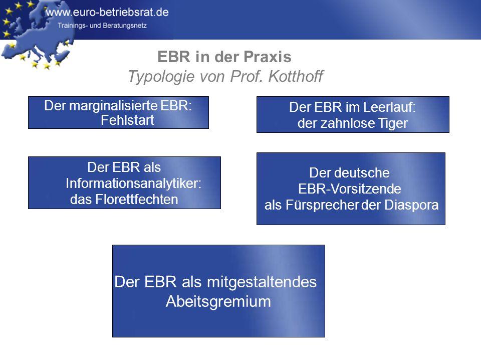 EBR in der Praxis Typologie von Prof. Kotthoff