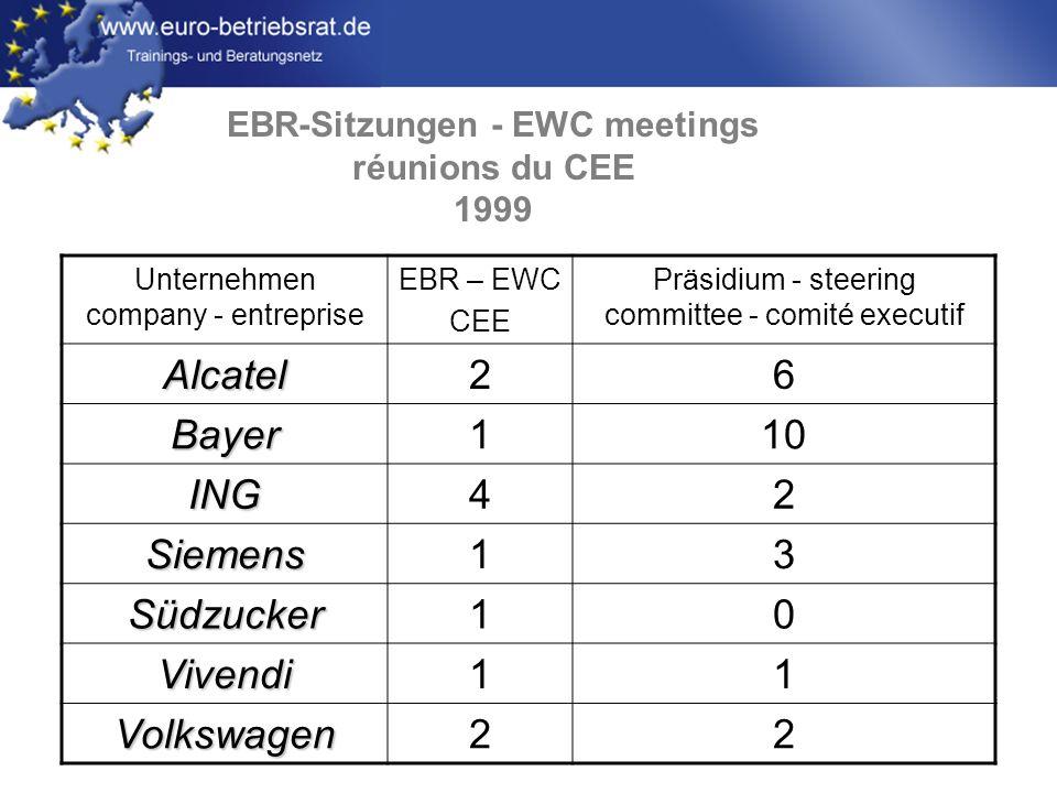 EBR-Sitzungen - EWC meetings réunions du CEE