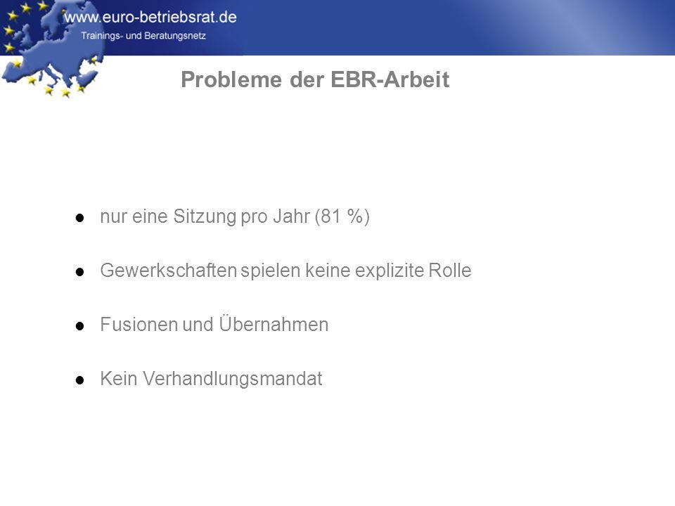 Probleme der EBR-Arbeit