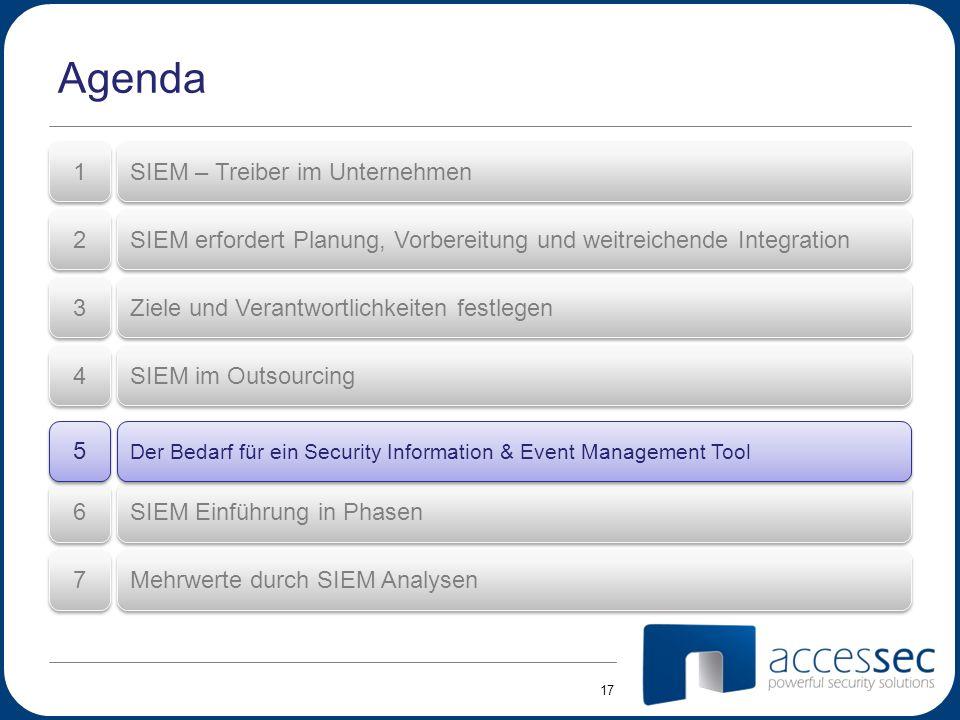 Agenda 1 SIEM – Treiber im Unternehmen 2