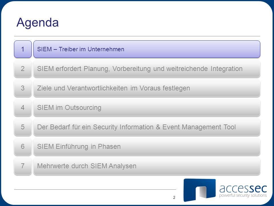 Agenda 1. SIEM – Treiber im Unternehmen. 2. SIEM erfordert Planung, Vorbereitung und weitreichende Integration.