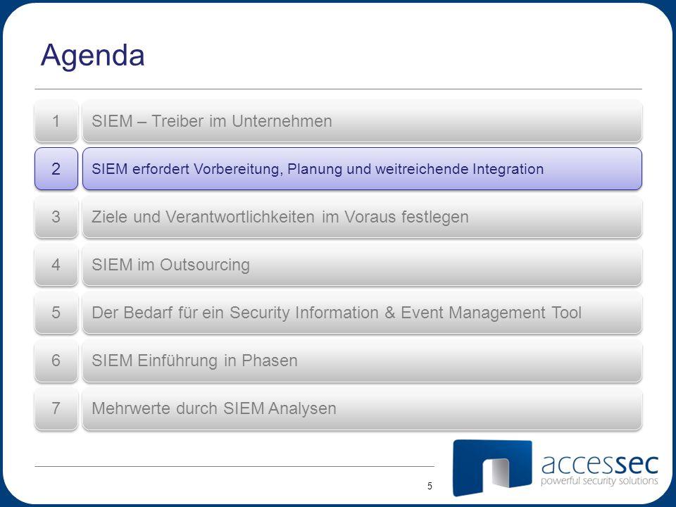 Agenda 1 SIEM – Treiber im Unternehmen 2 3