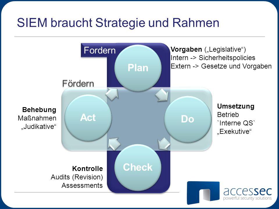 SIEM braucht Strategie und Rahmen