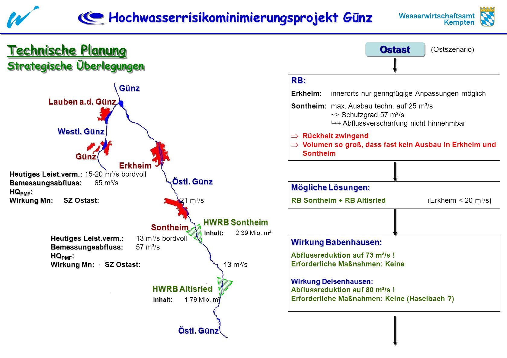 Technische Planung Strategische Überlegungen Ostast RB: