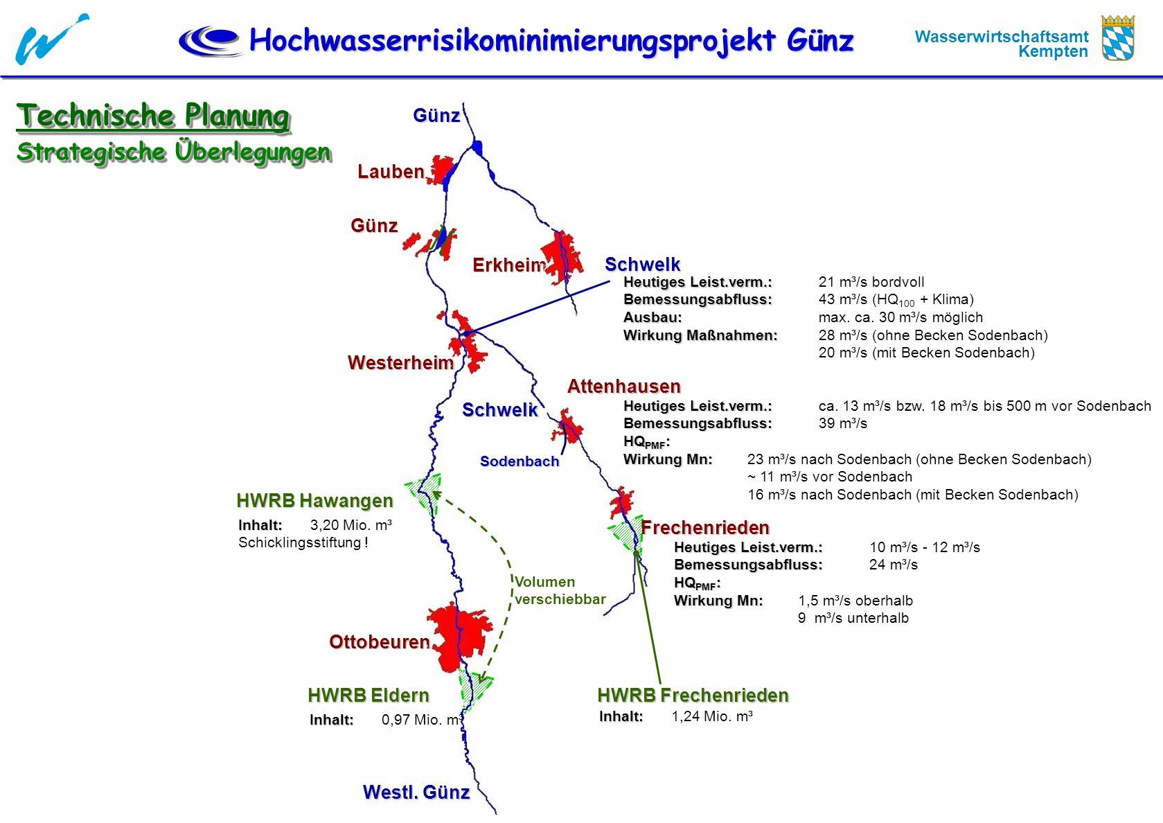 Technische Planung Strategische Überlegungen Erkheim Westerheim