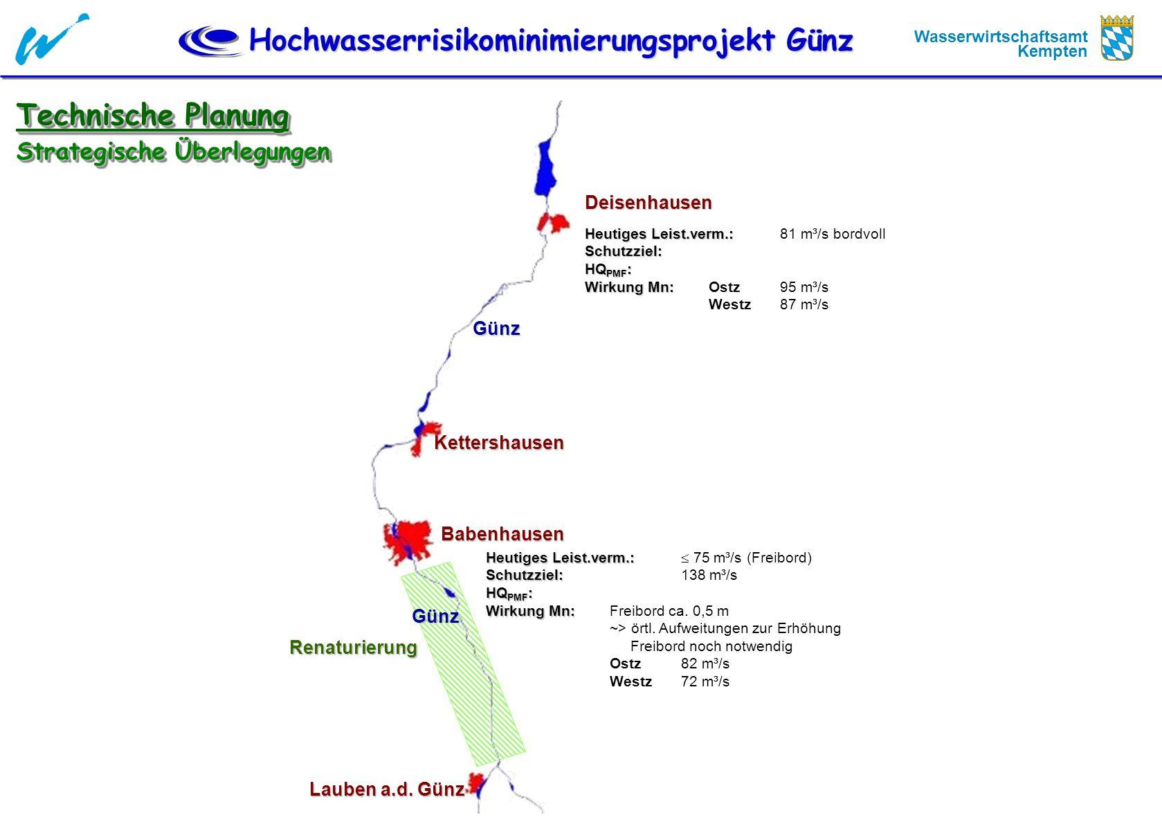 Technische Planung Strategische Überlegungen Deisenhausen Günz