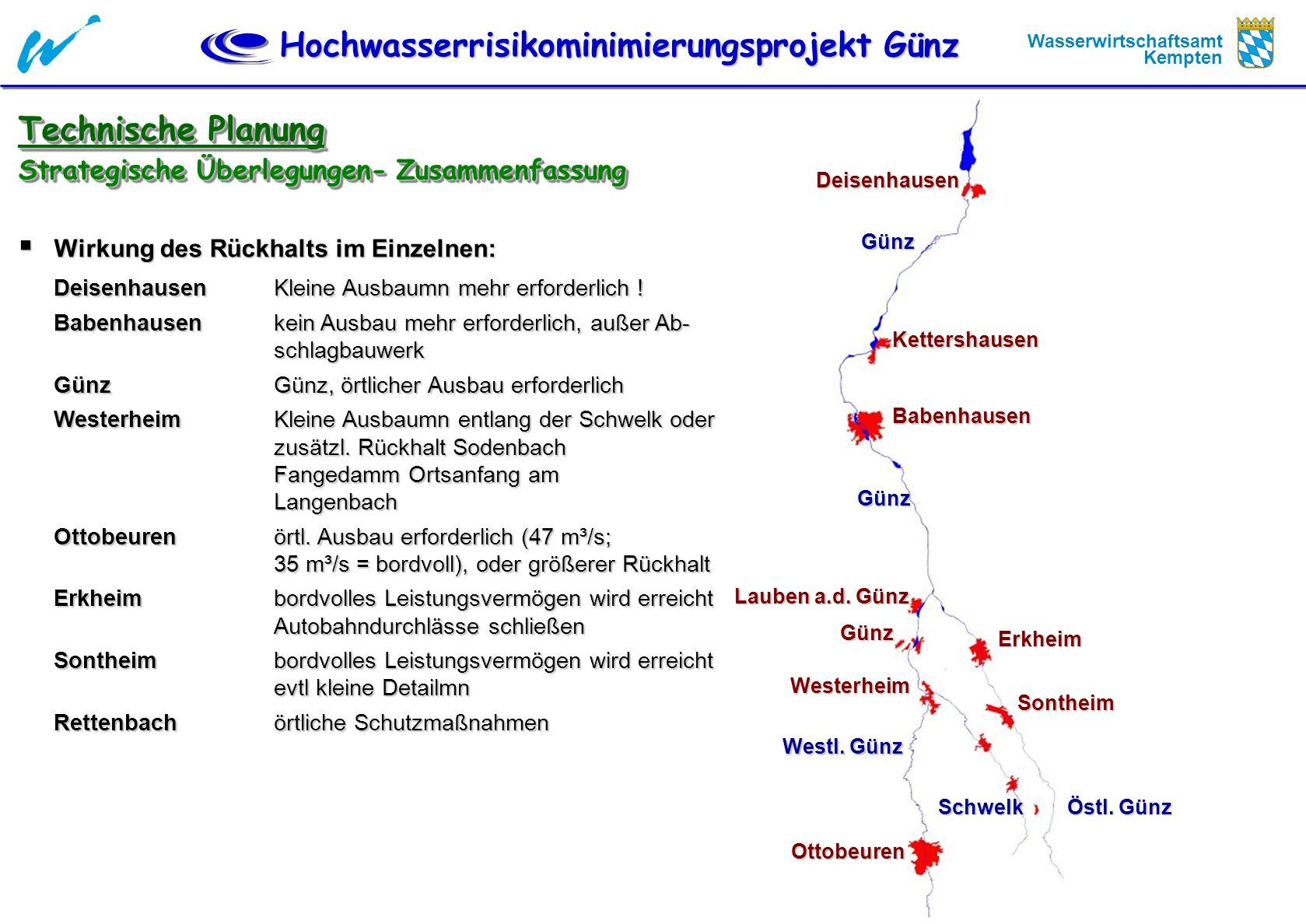 Technische Planung Strategische Überlegungen- Zusammenfassung