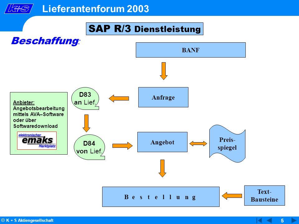 Lieferantenforum 2003 Beschaffung: SAP R/3 Dienstleistung BANF D83
