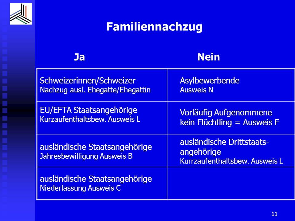 Familiennachzug Ja Nein