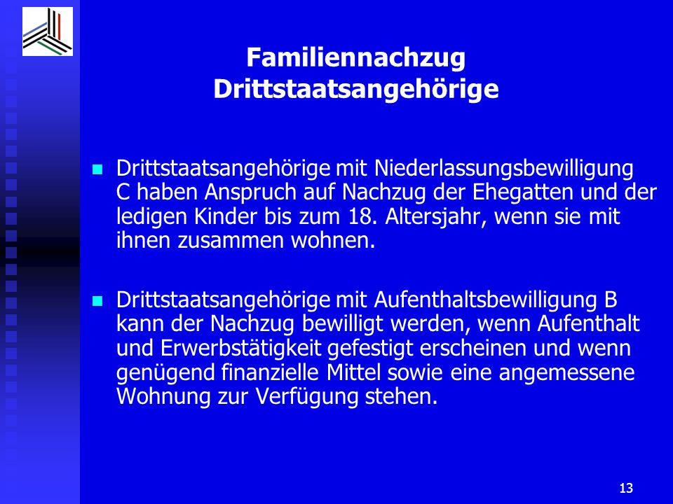 Familiennachzug Drittstaatsangehörige