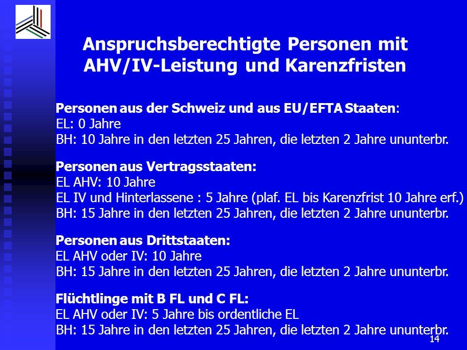 Anspruchsberechtigte Personen mit AHV/IV-Leistung und Karenzfristen