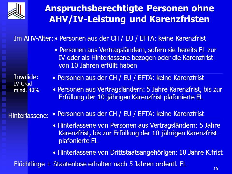 Anspruchsberechtigte Personen ohne AHV/IV-Leistung und Karenzfristen