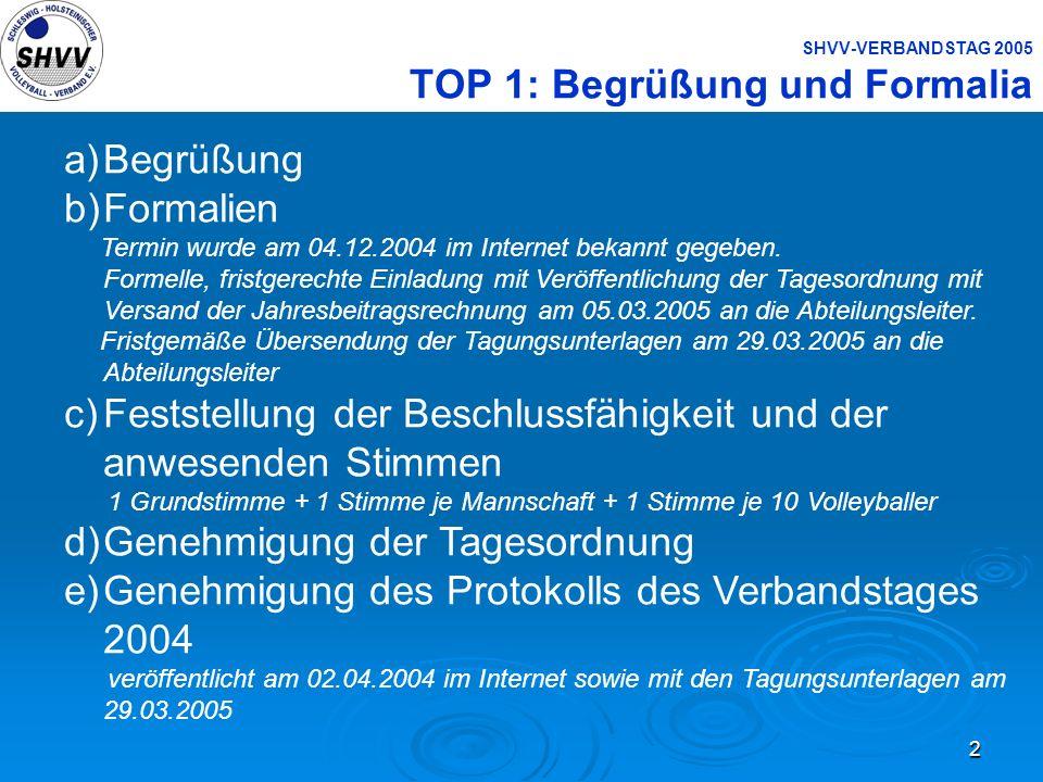SHVV-VERBANDSTAG 2005 TOP 1: Begrüßung und Formalia