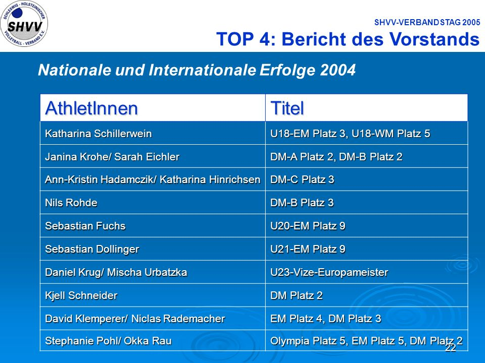 AthletInnen Titel Nationale und Internationale Erfolge 2004