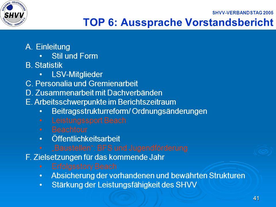 SHVV-VERBANDSTAG 2005 TOP 6: Aussprache Vorstandsbericht