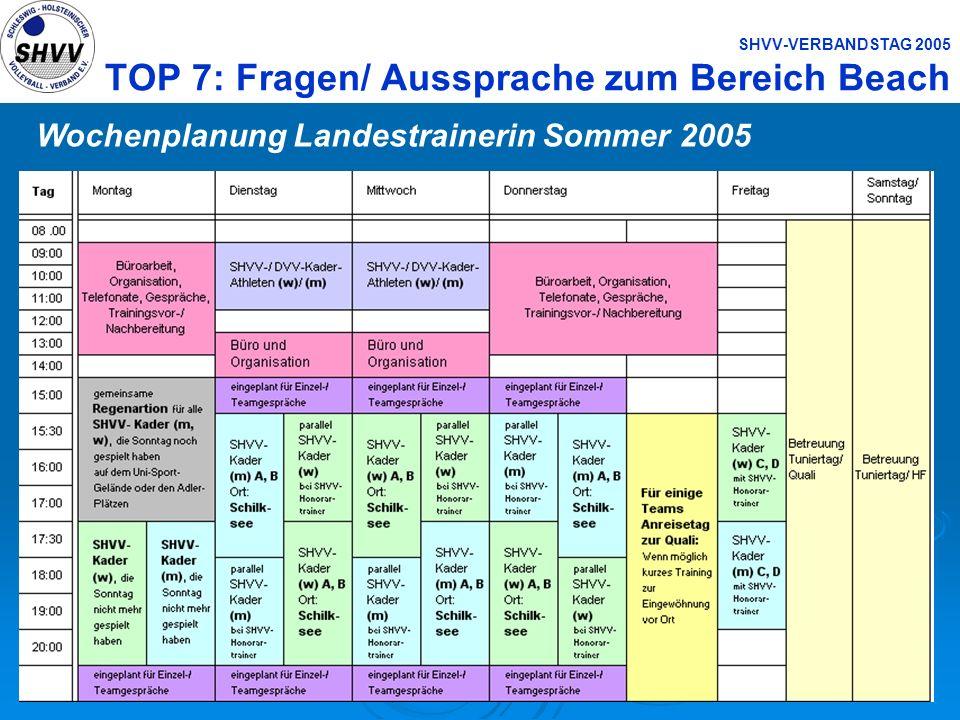SHVV-VERBANDSTAG 2005 TOP 7: Fragen/ Aussprache zum Bereich Beach