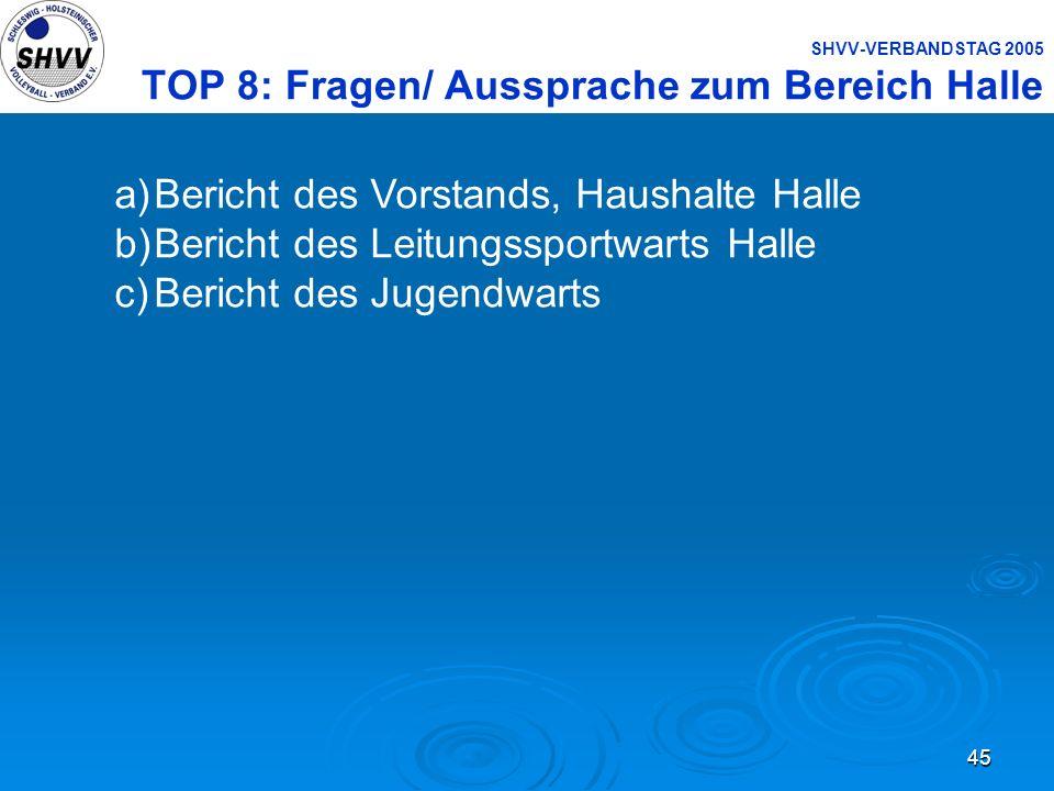 SHVV-VERBANDSTAG 2005 TOP 8: Fragen/ Aussprache zum Bereich Halle