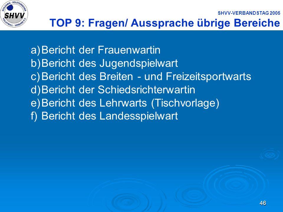 SHVV-VERBANDSTAG 2005 TOP 9: Fragen/ Aussprache übrige Bereiche