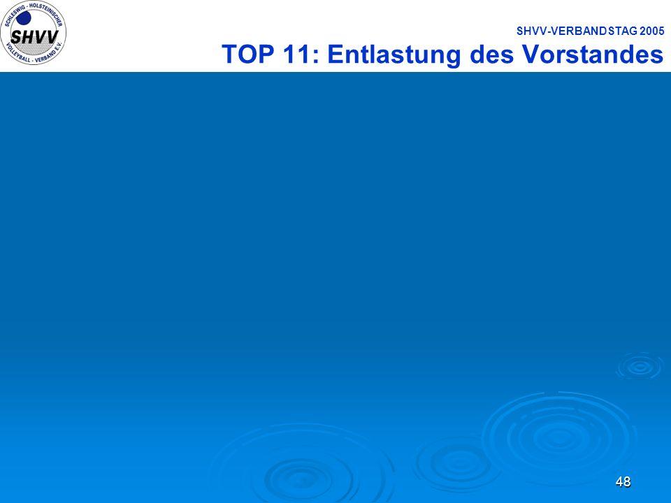SHVV-VERBANDSTAG 2005 TOP 11: Entlastung des Vorstandes