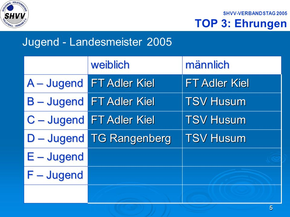 SHVV-VERBANDSTAG 2005 TOP 3: Ehrungen