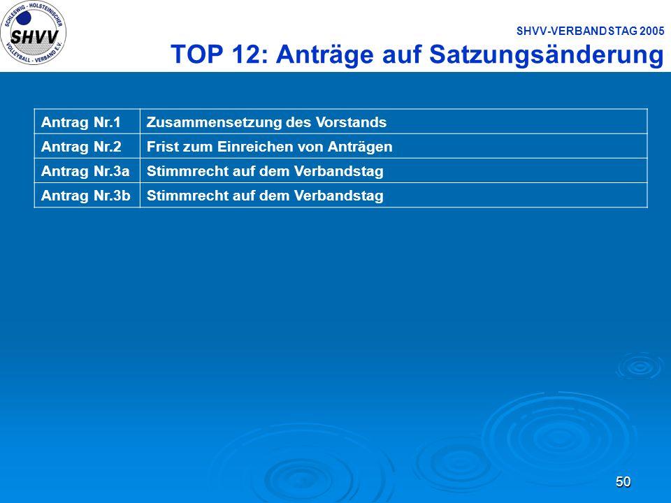 SHVV-VERBANDSTAG 2005 TOP 12: Anträge auf Satzungsänderung