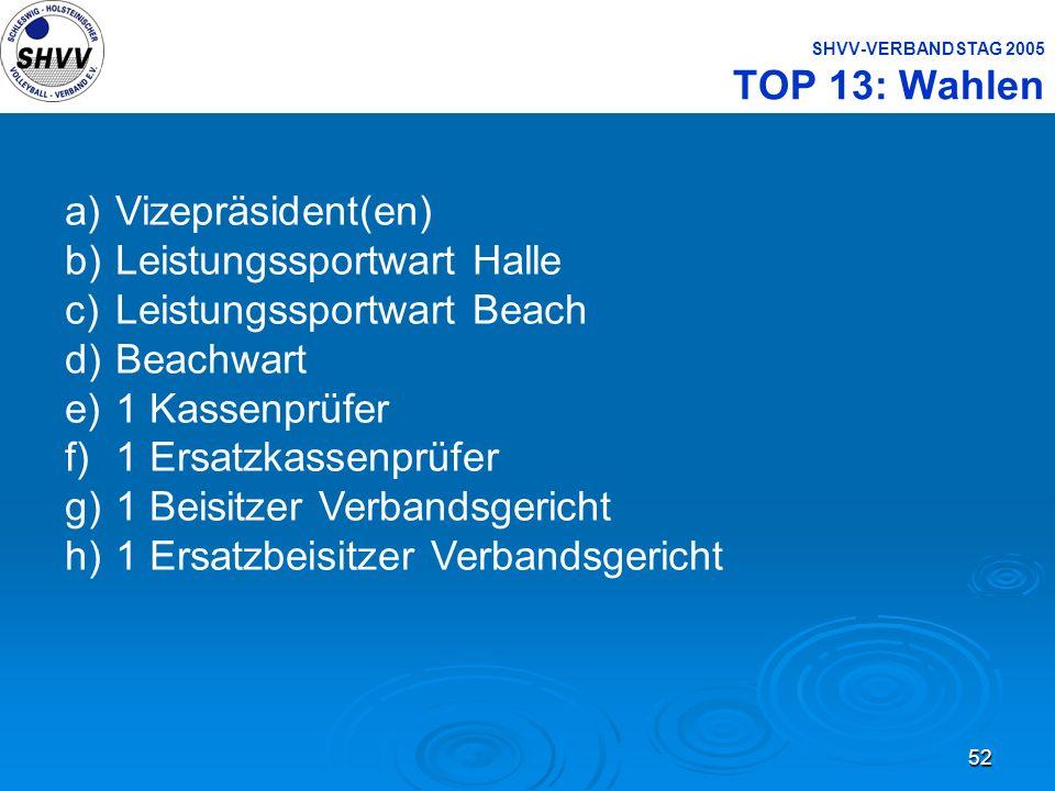 SHVV-VERBANDSTAG 2005 TOP 13: Wahlen