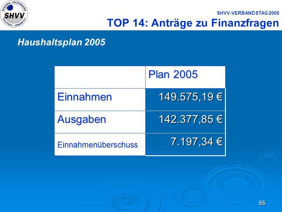 SHVV-VERBANDSTAG 2005 TOP 14: Anträge zu Finanzfragen