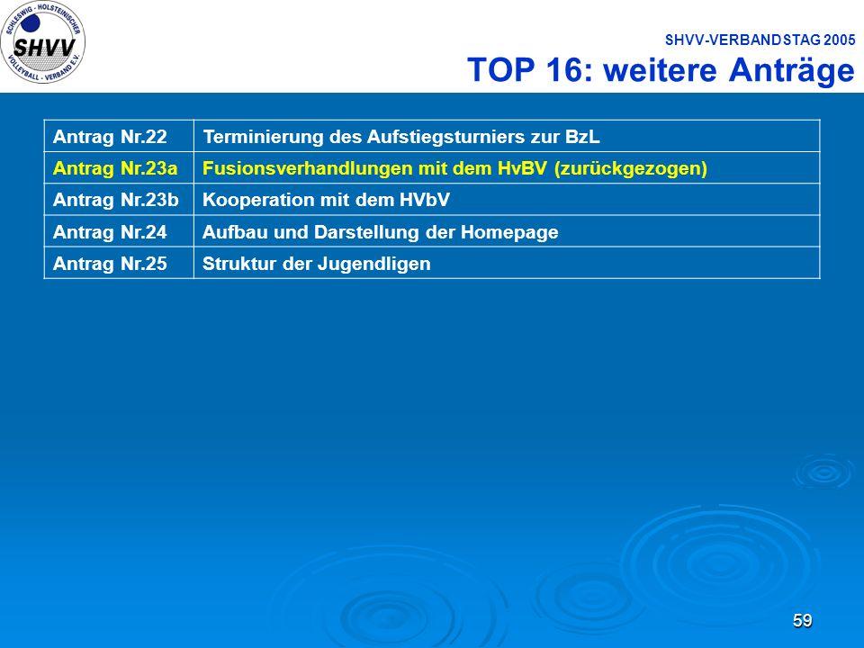 SHVV-VERBANDSTAG 2005 TOP 16: weitere Anträge