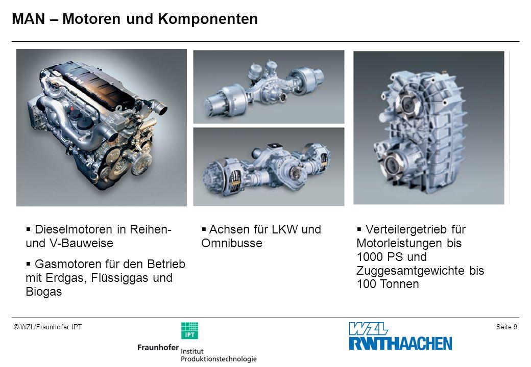 MAN – Motoren und Komponenten