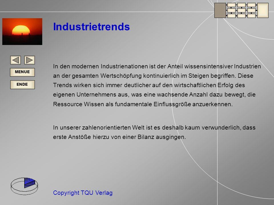 Industrietrends
