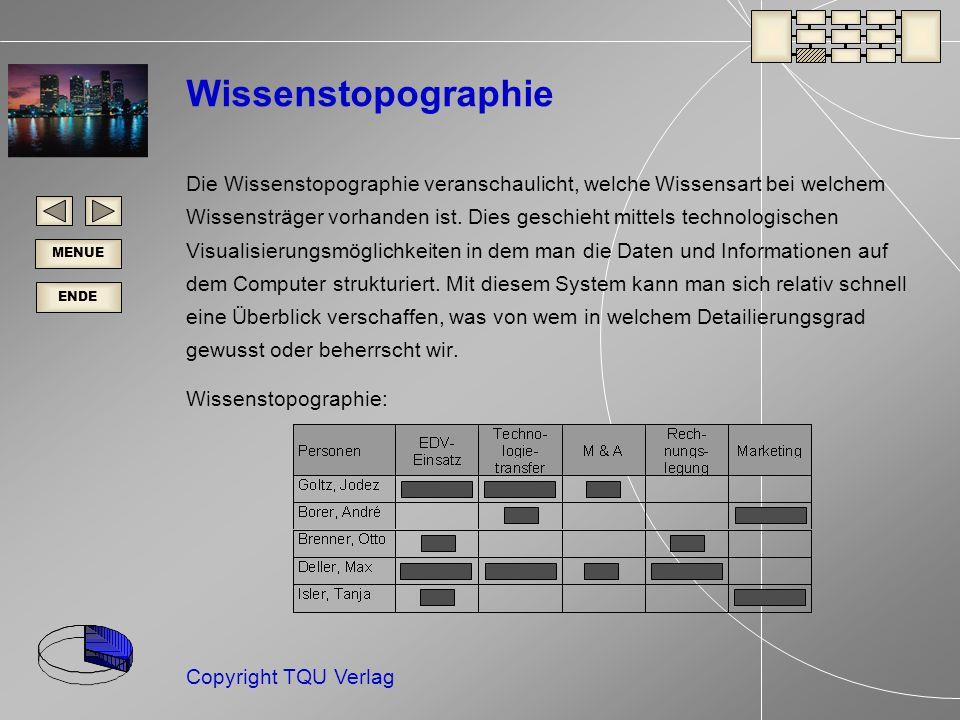 Wissenstopographie