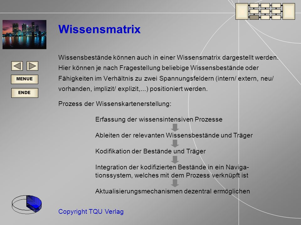 Wissensmatrix
