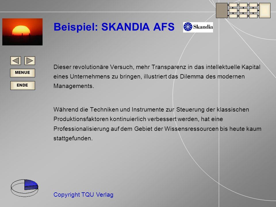 Beispiel: SKANDIA AFS