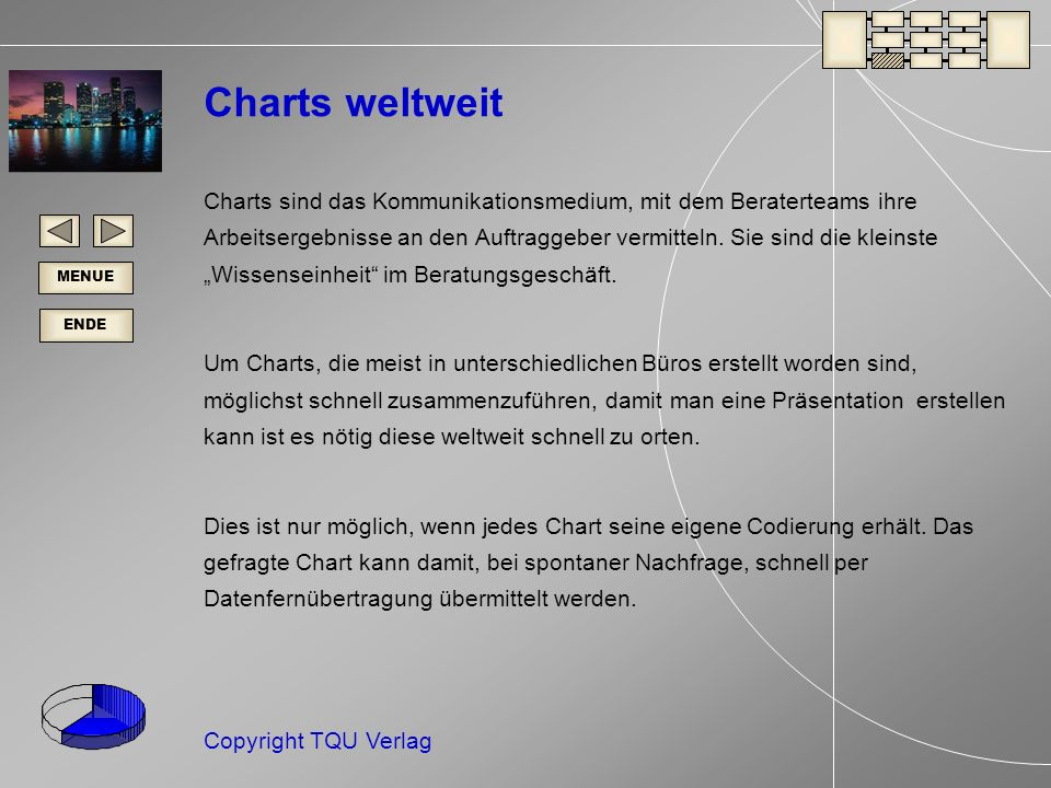 Charts weltweit